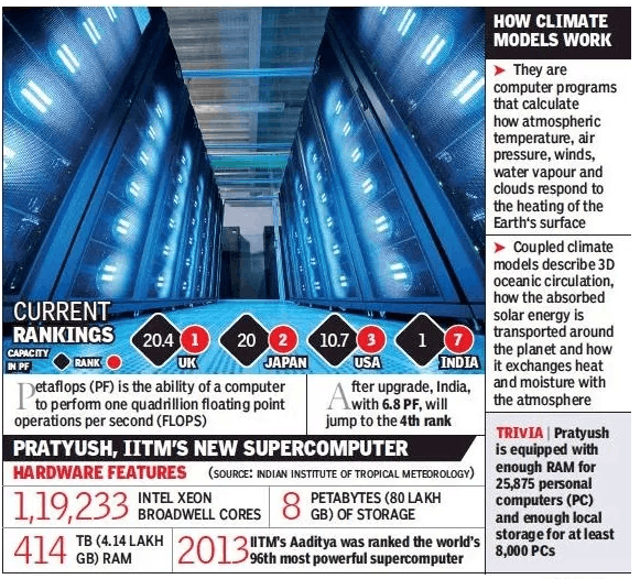 Image of Pratyush: India's fastest supercomputer unveiled
