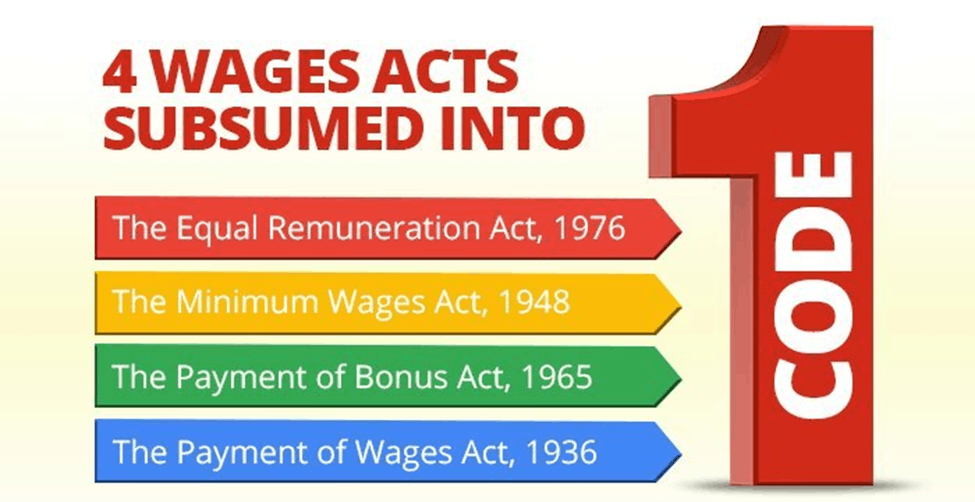 Image of 4 Wages Acts