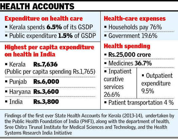 Image of Health Accounts