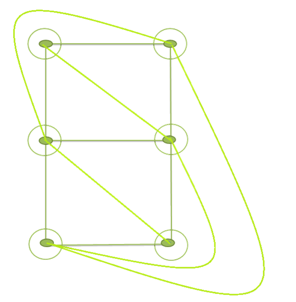 Finding interlinkages in the diagram above