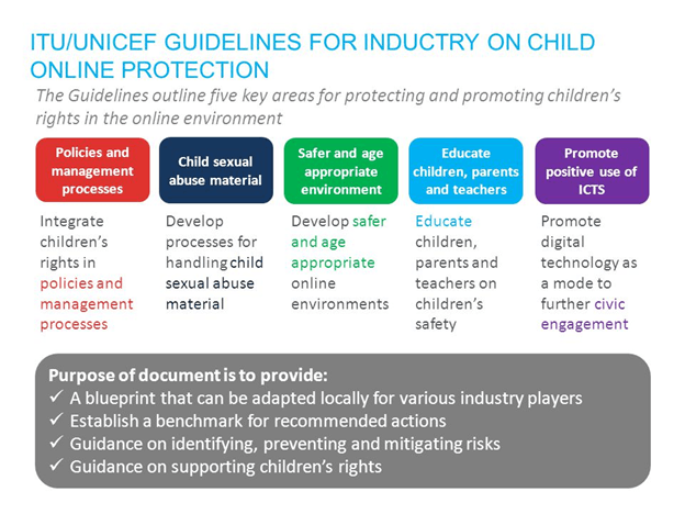 Image of Child Sex Abuse guidelines