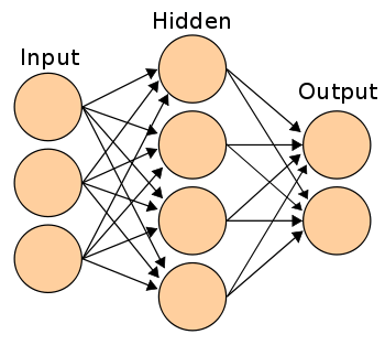 Image of Neural Networks