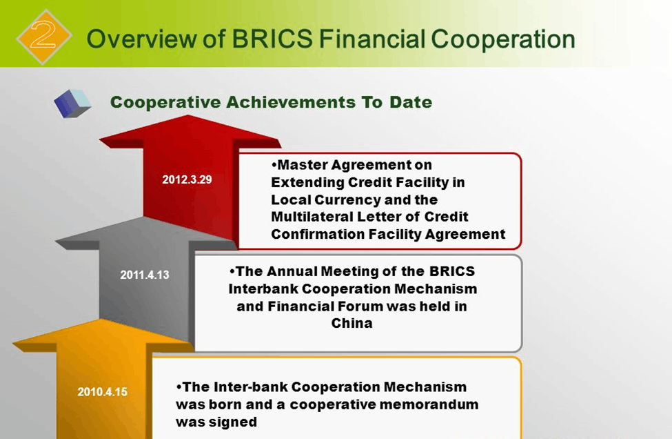 Credit Lines Pact Signed By Five Banks Of Brics Nations Translation