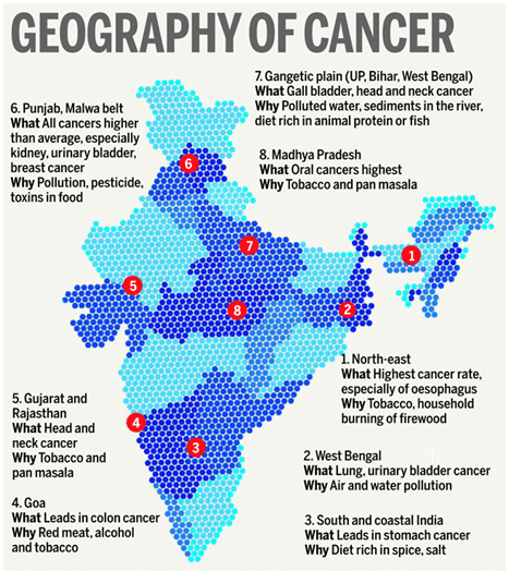 Image of Geography of Cancer