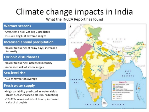 Image of Climate Change Impacts In India