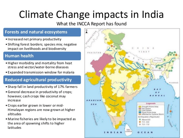 Image of Climate Change on Agriculture