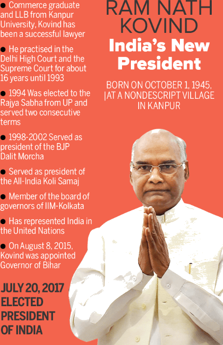 Image of About Ram Nath Kovind- Elected 14<sup>th</sup> President