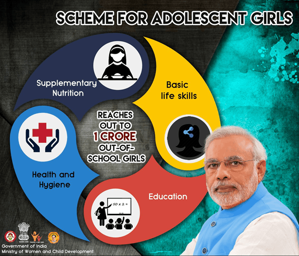 Image of Scheme for Adolescent Girls