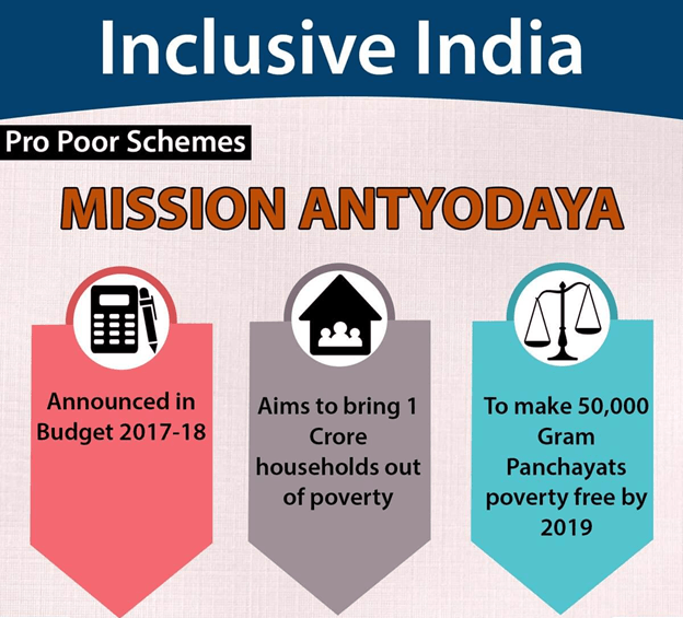 Image of Mission Antyodaya