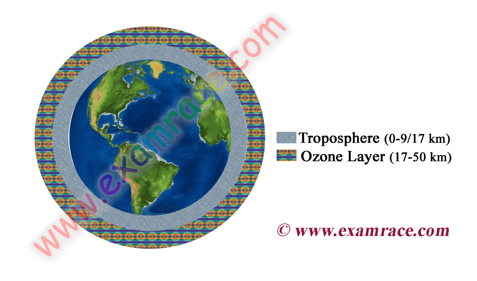 Image of Ozone Layer