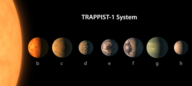 Image of TRAPPIST-1 System