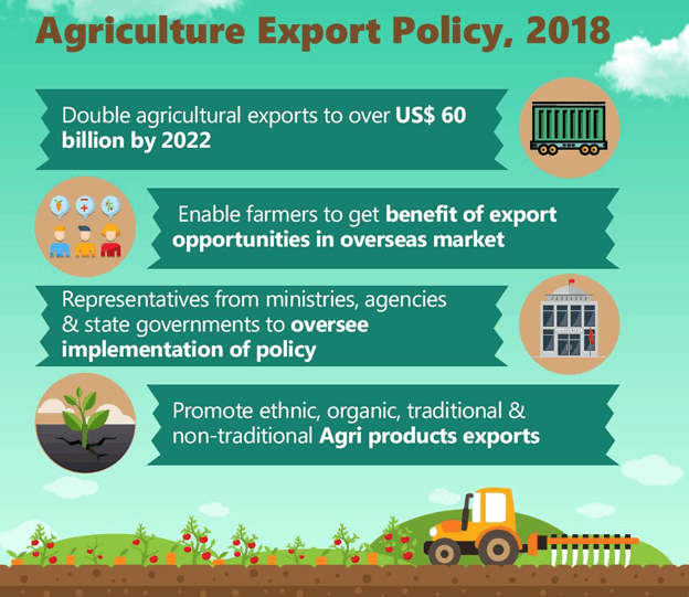 Image of Agriculture export policy