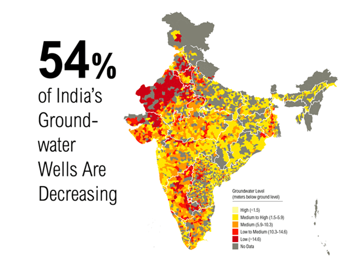 Map of 54% of India's Ground Water Wells are Decreasing