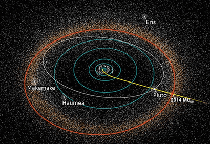 Image shows the 2014 MU69