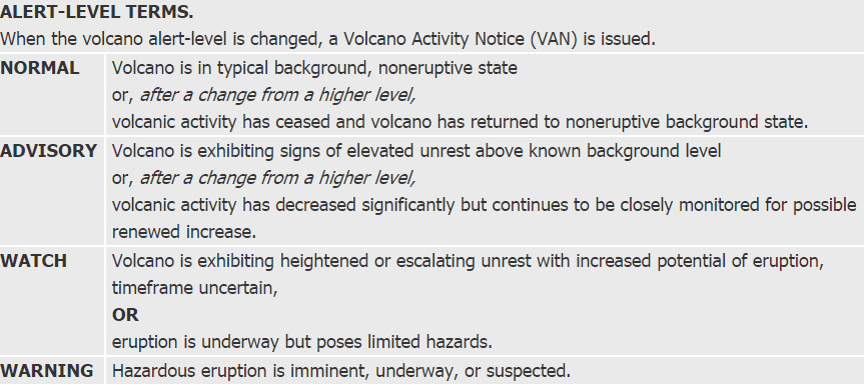 Image of Alert-level Terms