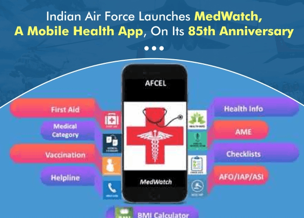 IAF Launches MedWatch Mobile Health App- Translation in Hindi