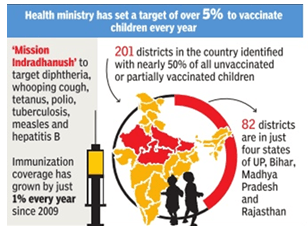 Health Records and Intensified Mission Indradhanush