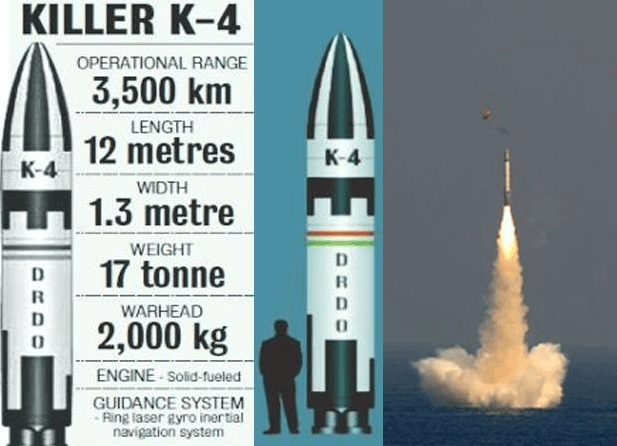 India tests most ambitious nuclear missile