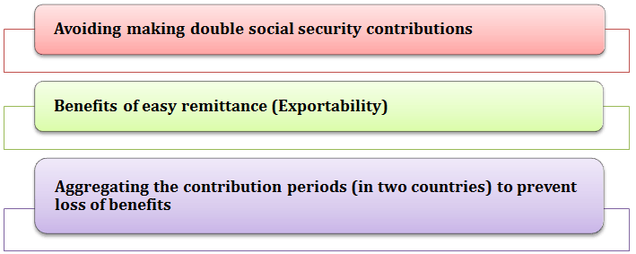 Social Security Agreement Advantage