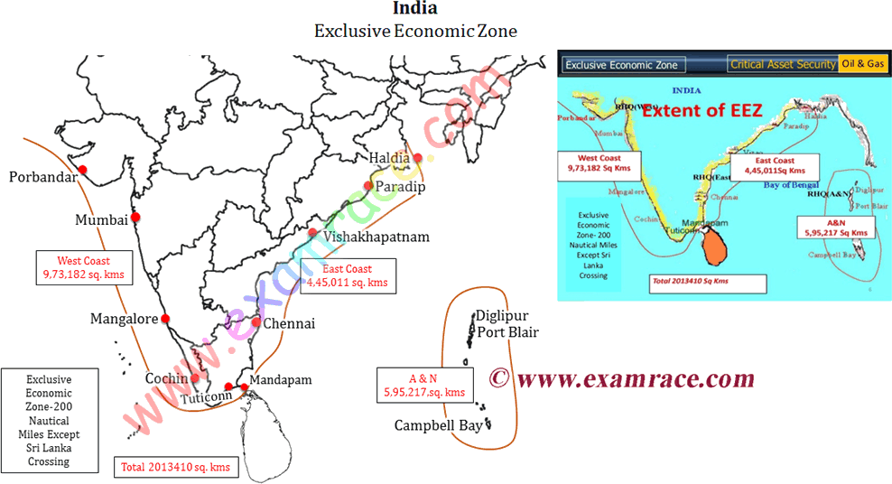 Exclusive Economic Zone of India