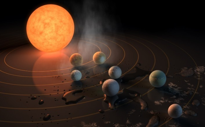 TRAPPIST-1 star, has seven Earth-size planets