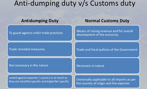 Image of Anti-Dumping Duty V/S Customs Duty