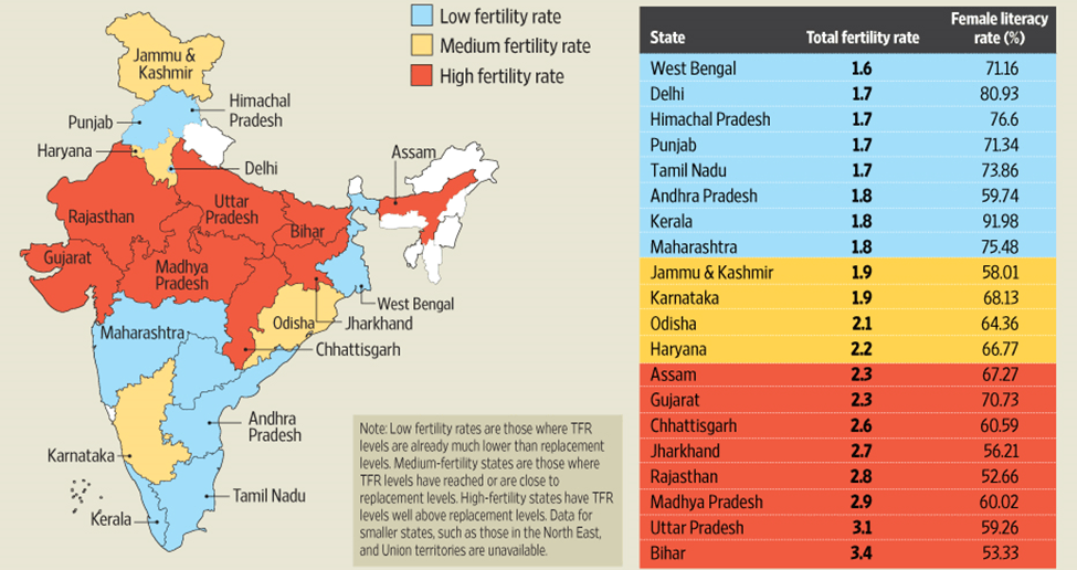 Map of Majority of Indian States Fertility Rate