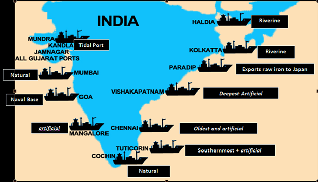 Map of 'Port Logistics: Issues Challenges in India'