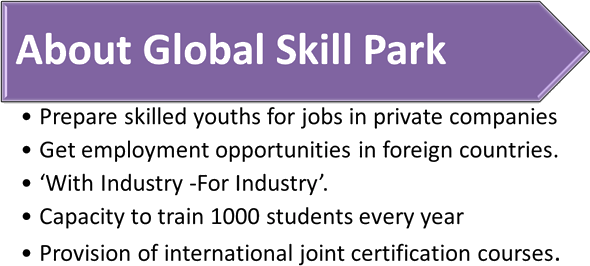 Image of GLobal Skill Park