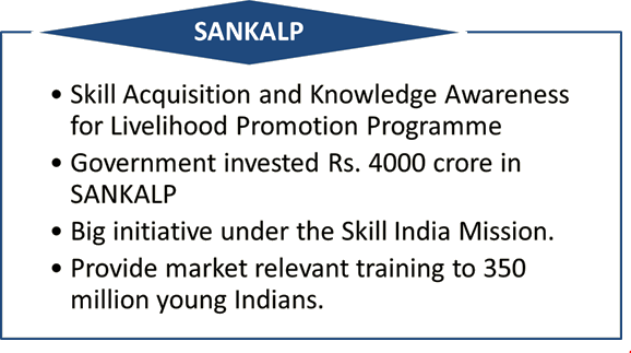 Image shows the SANKALP