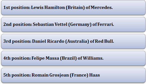 Image shows Rankings 2016 Austrian Grand Prix