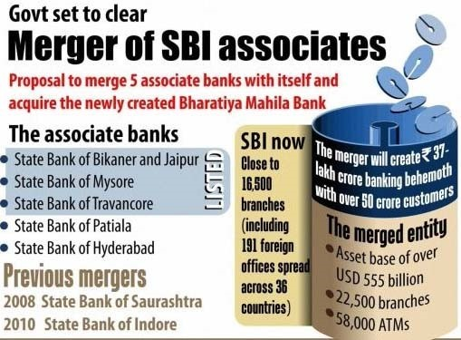 Cabinet clears SBI merger