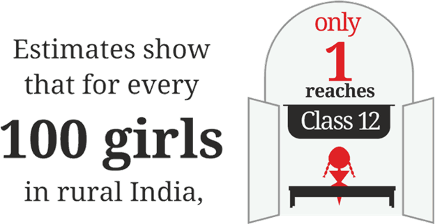 Image of girl education in india