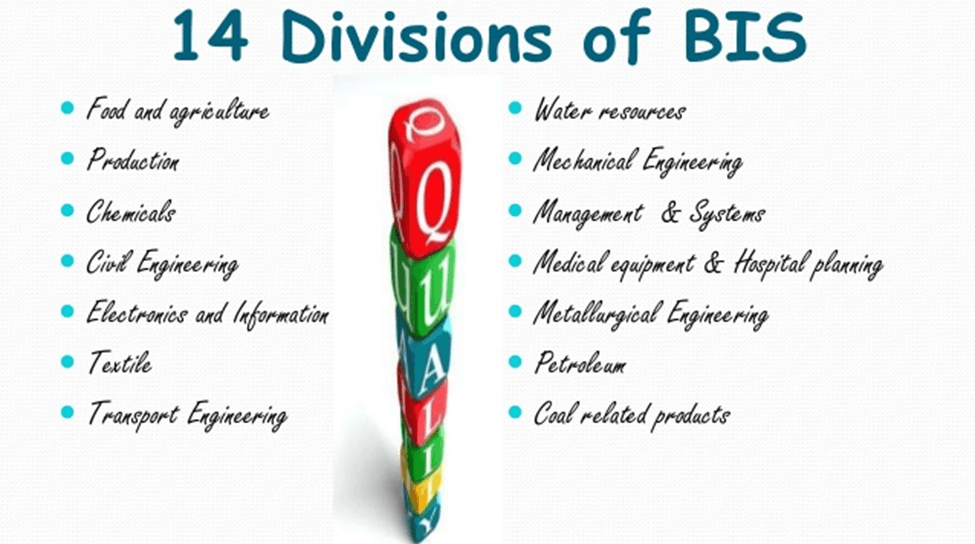 Image of 14 Divisions of BIS