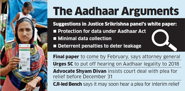 Image of Srikrishna Committee on Data Protection aadhar