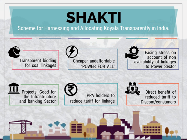 Image of Scheme for Harnessing and Allocating Koyala