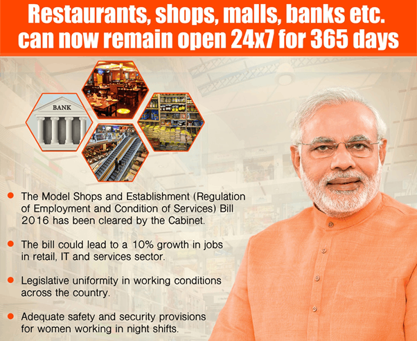 Image of Model Shops and Establishments Bill, 2016
