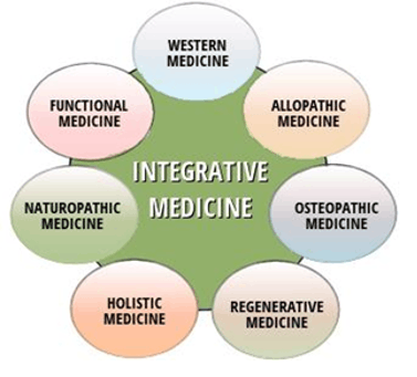 Image of Integrative Medicine