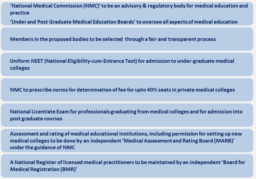 Union Cabinet cleared National Medical Commission (NMC) Bill