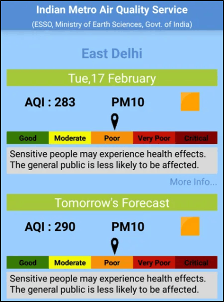 Indian Metro Air Quality Service