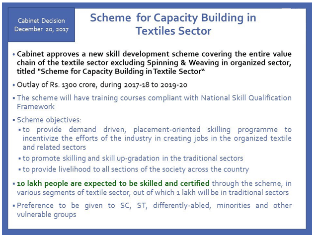 Image of Capacity Building In Textiles