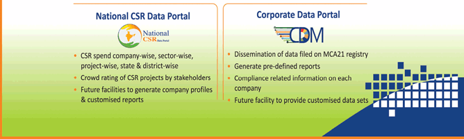 Image of National CSR Data Portal And Corporate Data Portal