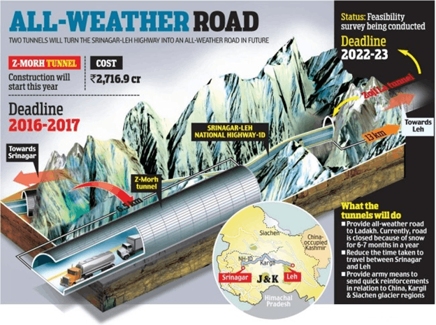 Image of All-Weather Road