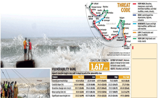 Image of Gujarat coast eroding away land