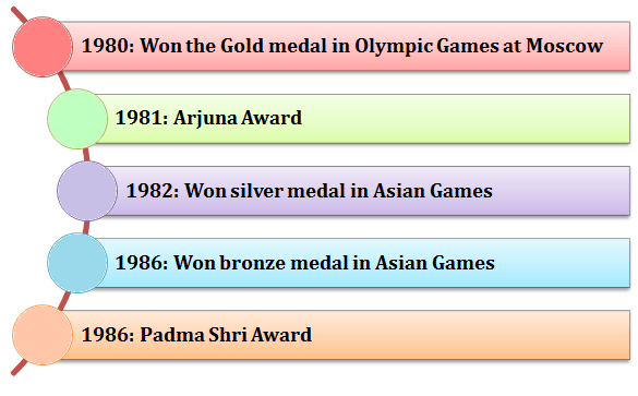 Image of Awards and Honours