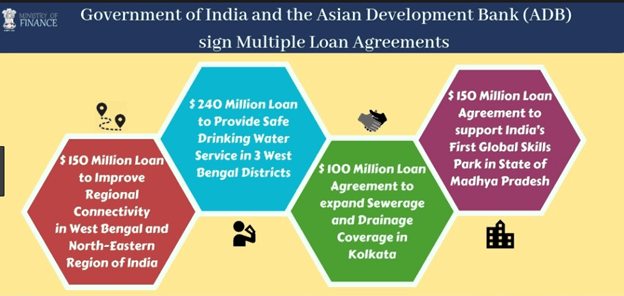Image of Asian Development Bank