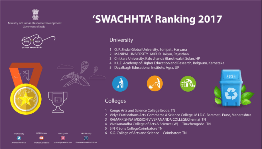 Image of 'SWACHHTA' Ranking - 2017