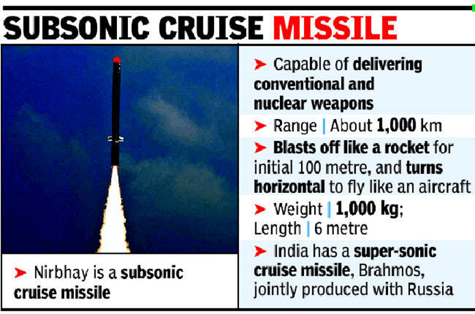 Image of Super Sonic Missile