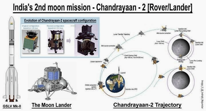 Image of India's 2nd moon mission
