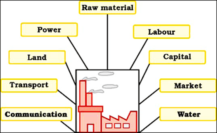 Factors Affecting Industrial Location For Geography Image - 2